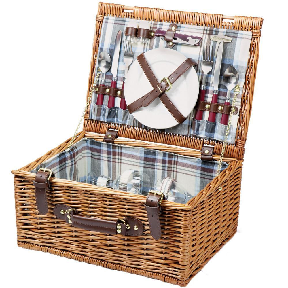 Picnic Basket Kit : Bristol picnic basket time