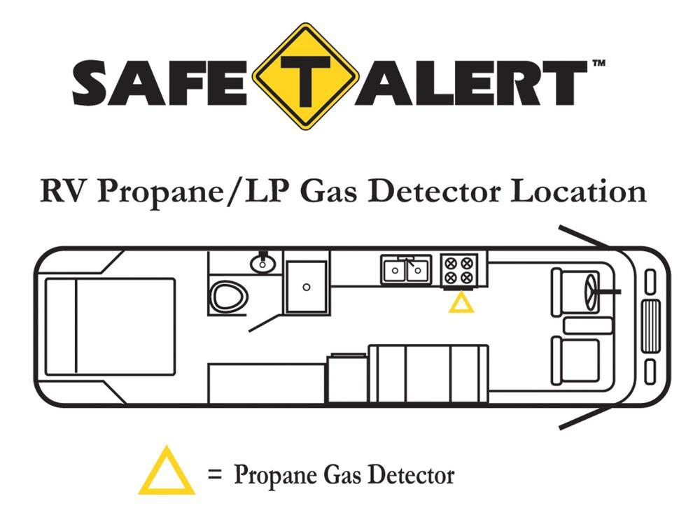 Classic LP Gas Alarm Flush Mount, White - MTI Industries 30-442WT ...