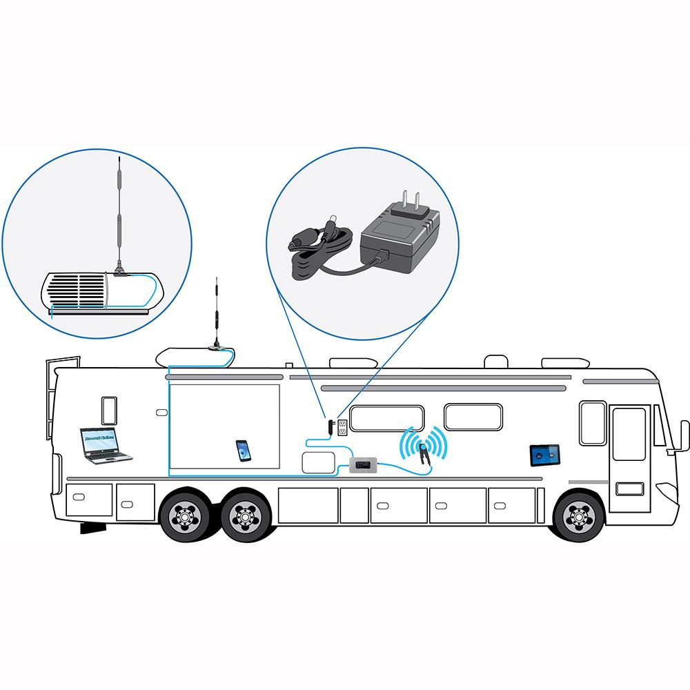 rv kit with 120 volt power source magnetic antenna