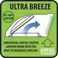 Ultrabreeze vent cover approach with 95-100% airflow.