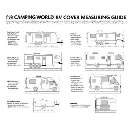 Elements All Climate RV Cover, 5th Wheel, 34'1