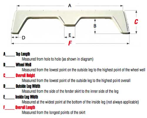 fender skirt measuring?v\\\\\\\=1 wiring diagram vin 1gcdc14h8df319440,diagram \u2022 45 63 74 91  at suagrazia.org