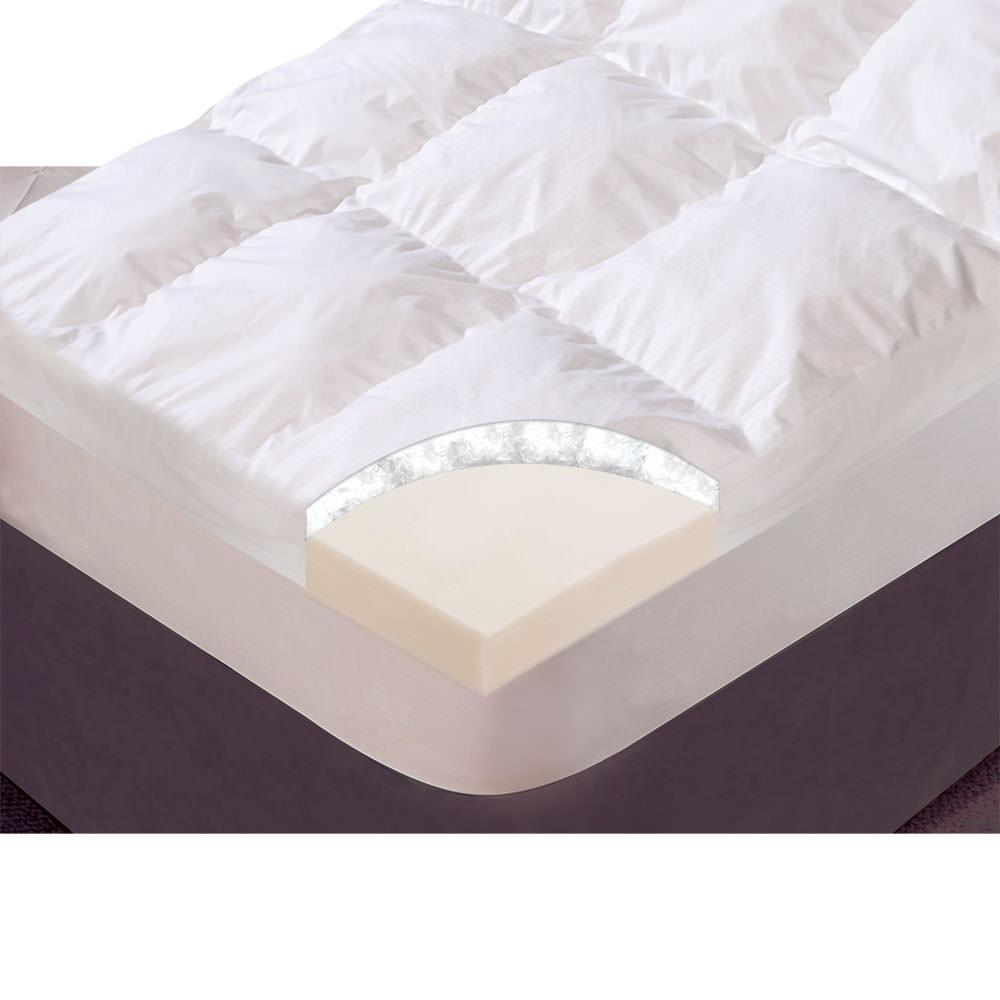 rv king mattress topper Simply Exquisite™ Mattress Toppers   Carpenter   Mattress Pads  rv king mattress topper