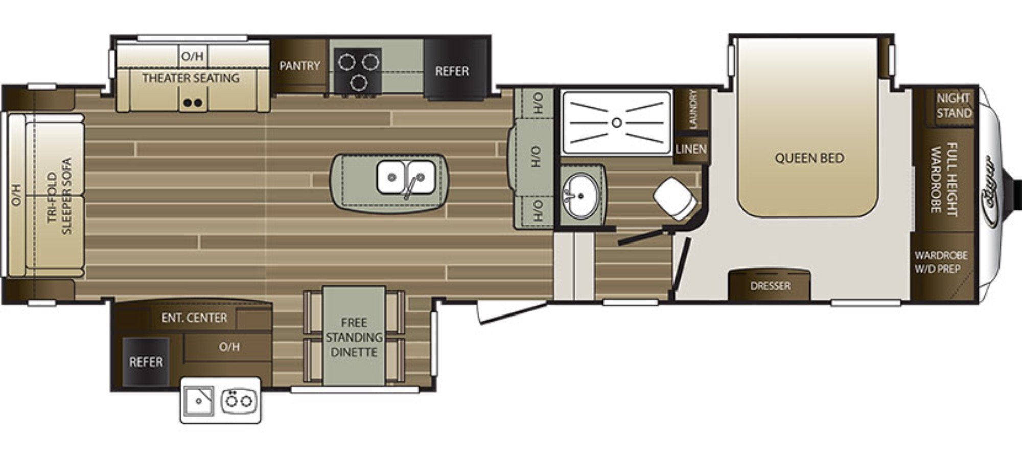 new or used fifth wheel campers for sale rvs near lubbock